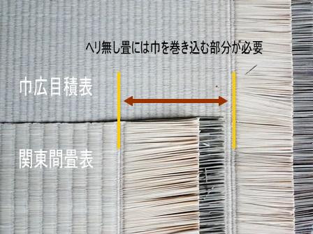 畳表の巾の違い(詳細)